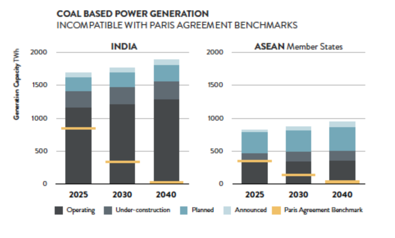 coal_india_asean.png