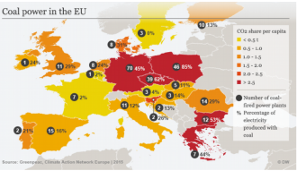 EU needs to shut all coal plants by 2030 to meet climate goals